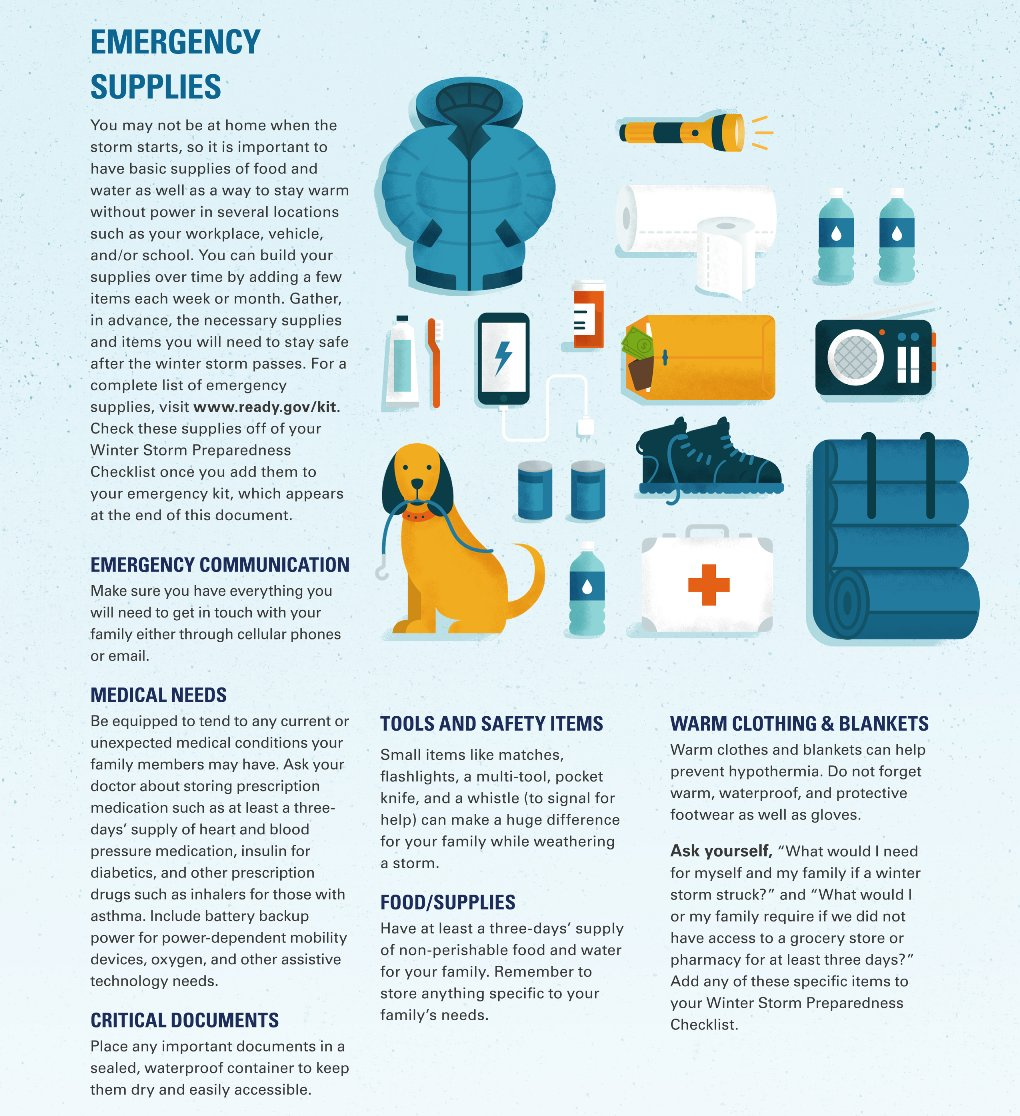 supplies during winter storm,extreme cold weather